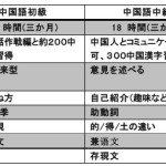 Mandarin HK Class Scope (Jap)